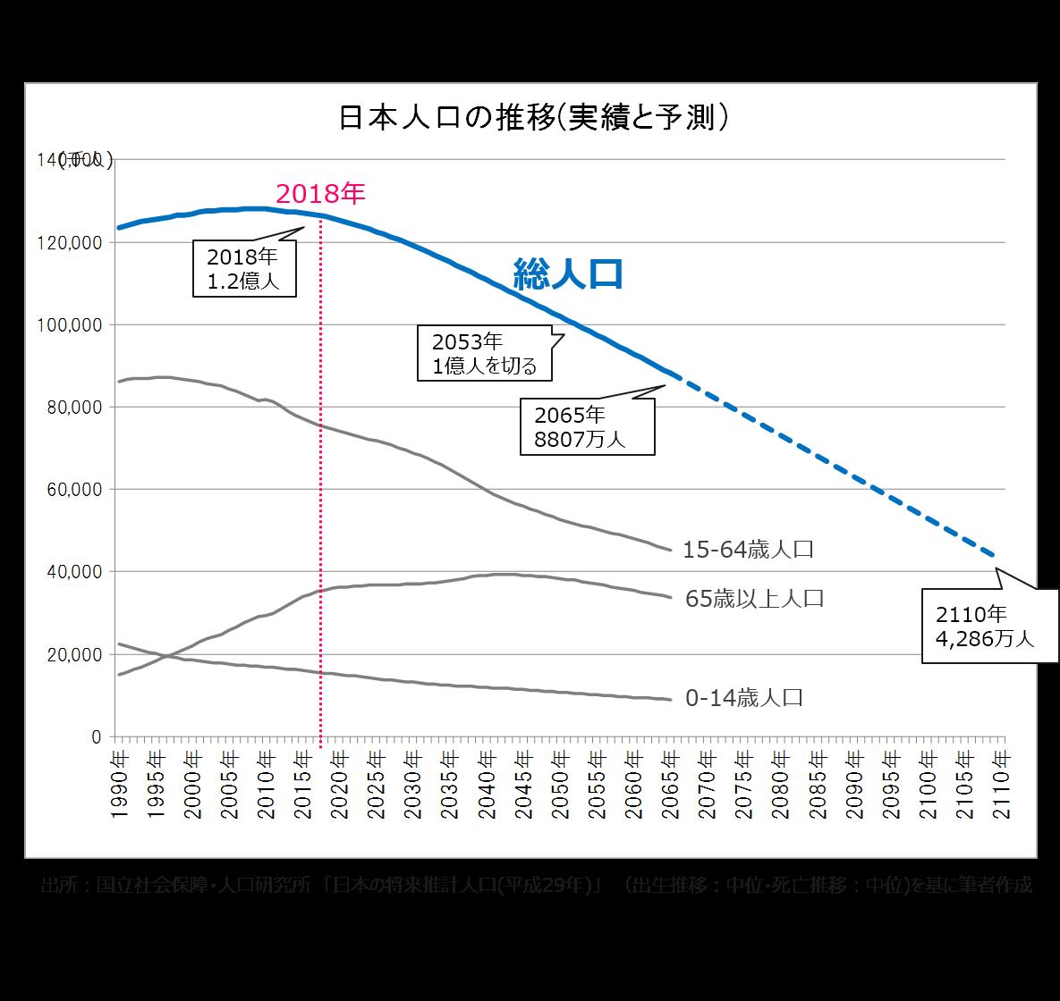 f:id:data-h-products:20200407180627p:plain
