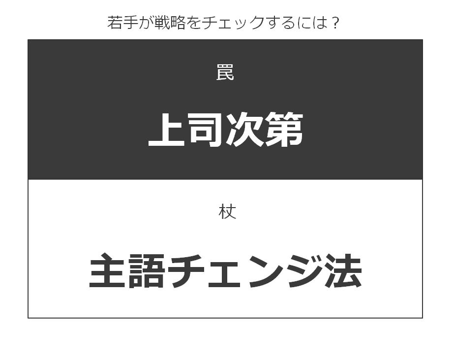 f:id:data-h-products:20200420155733p:plain