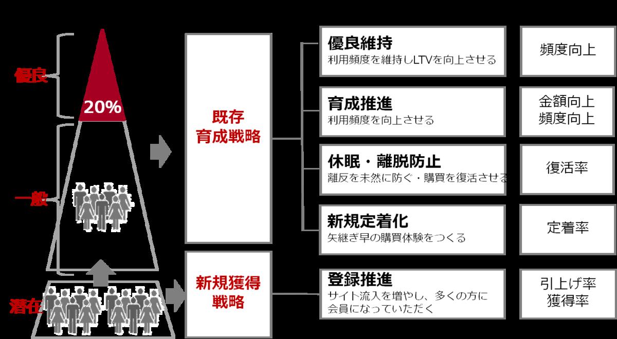 f:id:data-h-products:20200519170448p:plain