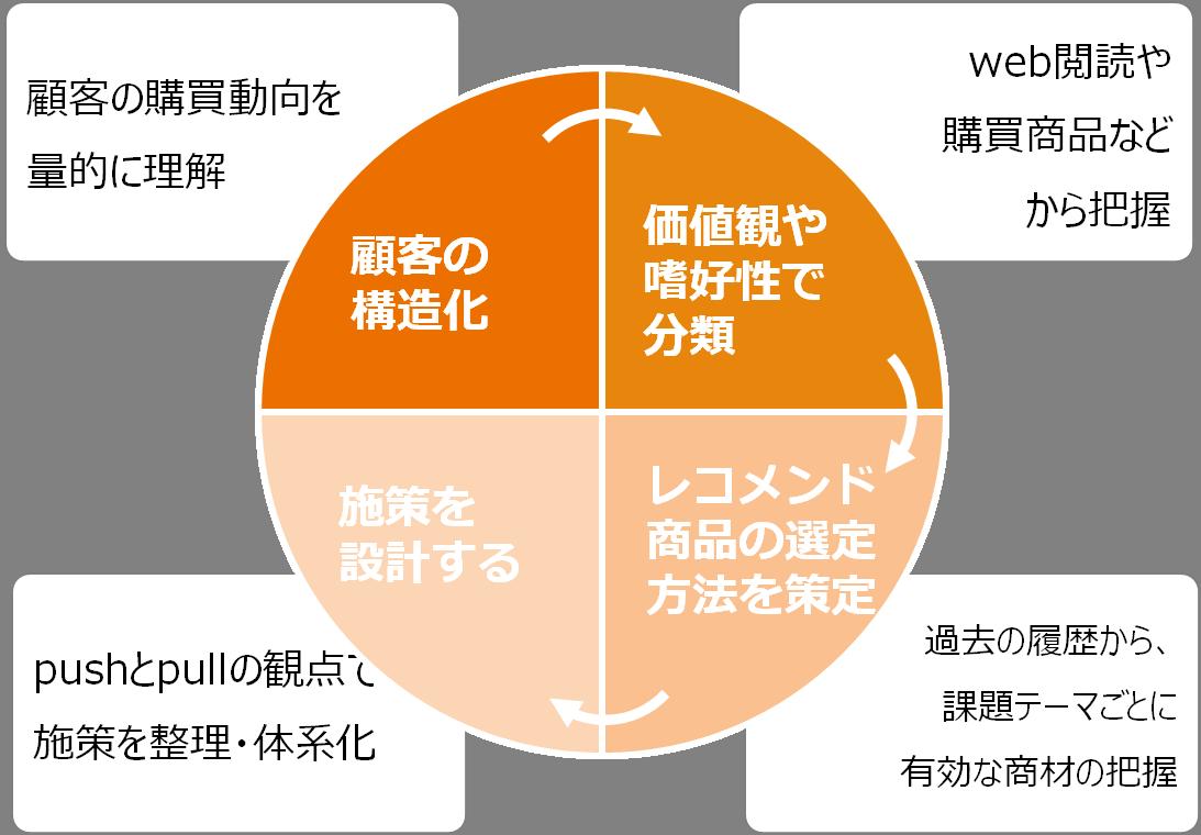 f:id:data-h-products:20200519170801p:plain