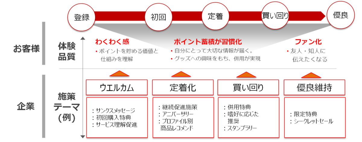 f:id:data-h-products:20200519175845p:plain