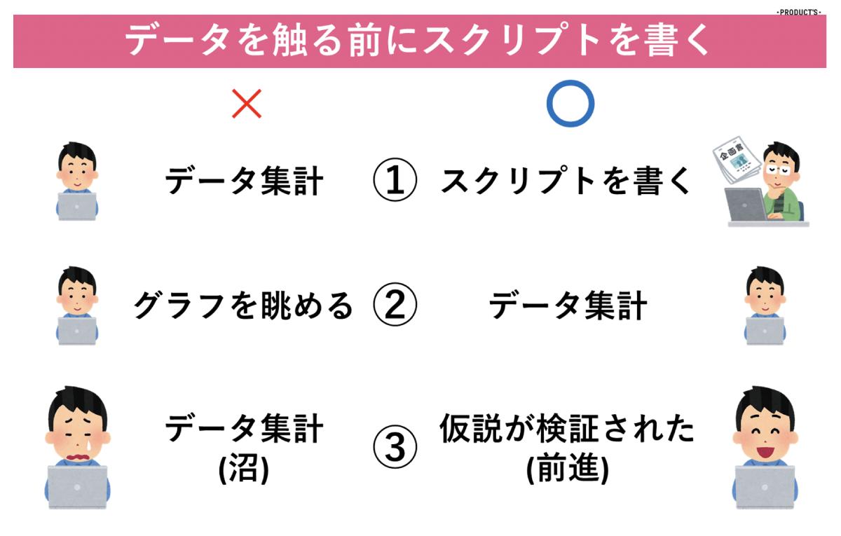 f:id:data-h-products:20200716175124p:plain