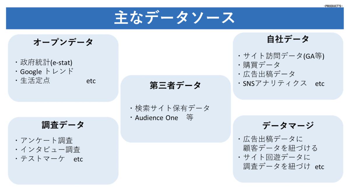 f:id:data-h-products:20200716182110p:plain
