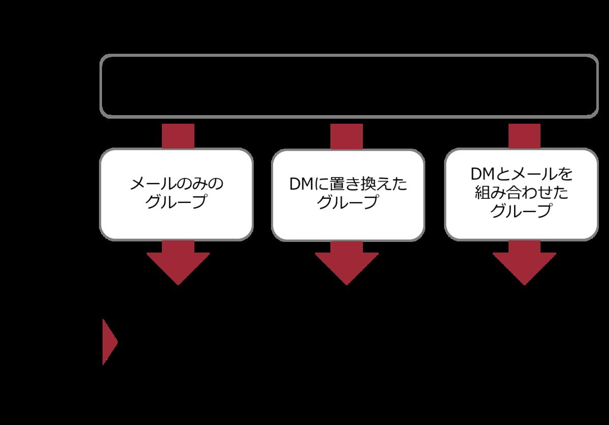 f:id:data-h-products:20200728134804p:plain