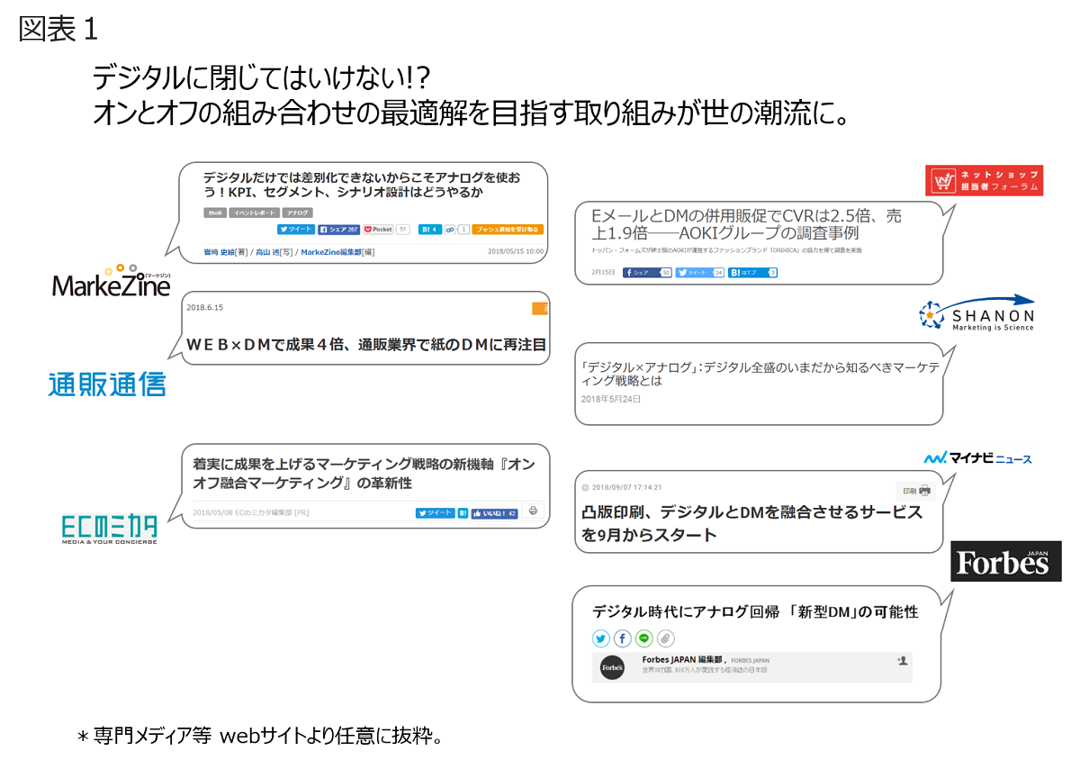 f:id:data-h-products:20200804124938p:plain