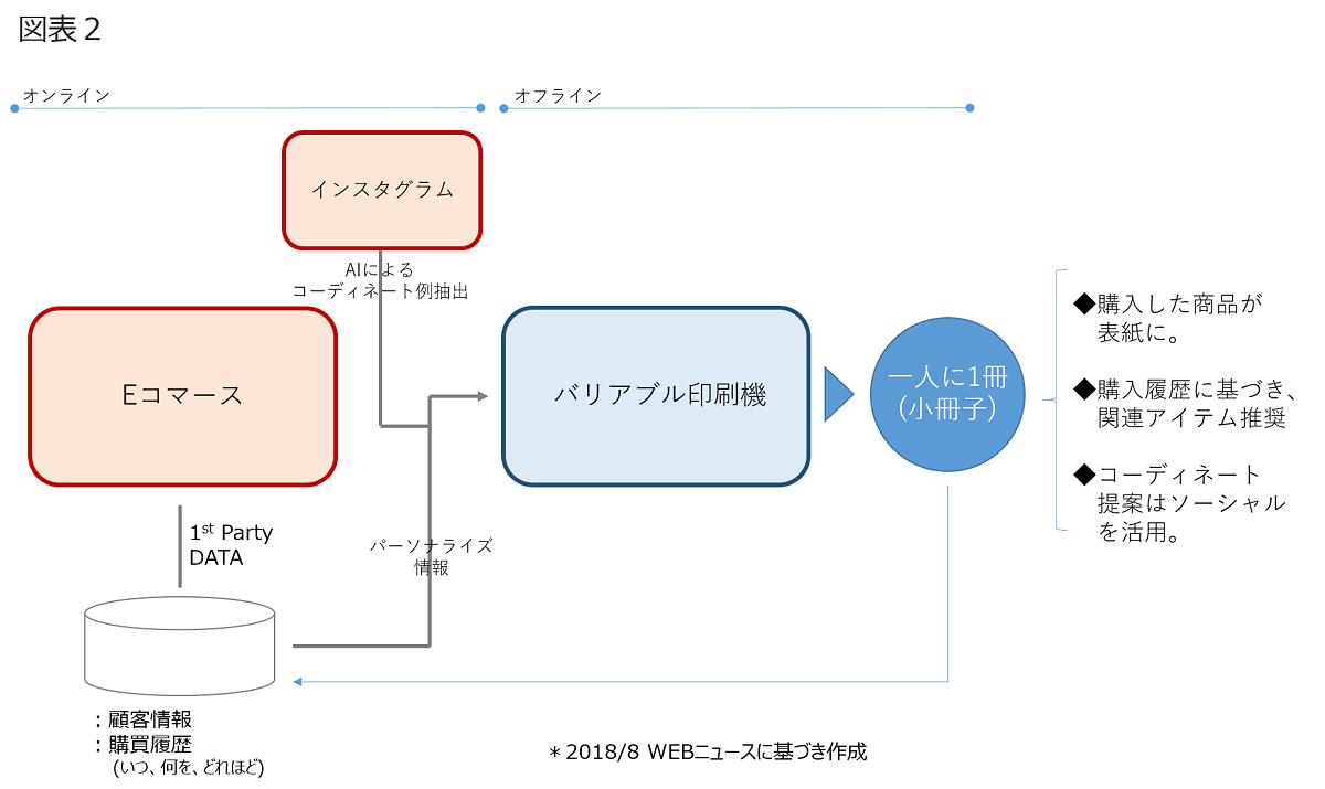 f:id:data-h-products:20200804125216p:plain