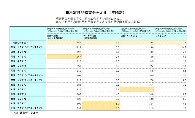 f:id:data-h-products:20210616171852p:plain