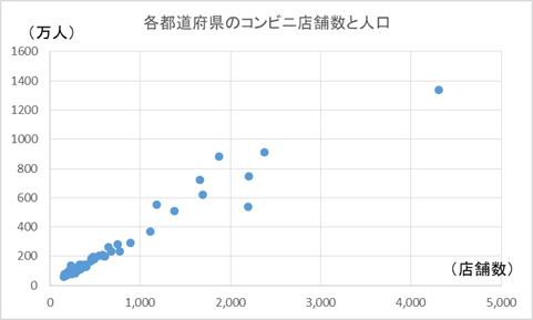 f:id:dataspirits:20200703075632p:plain