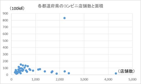 f:id:dataspirits:20200703083623p:plain