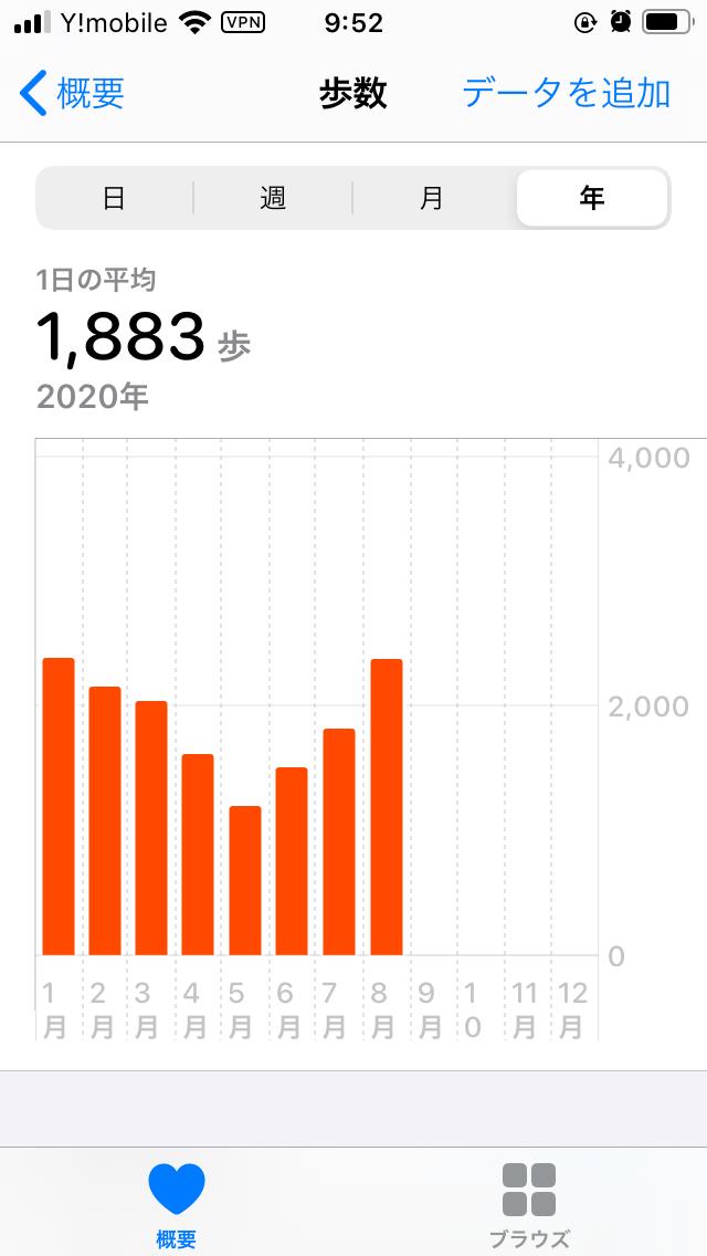 f:id:datsukoumuin:20200831101542p:plain