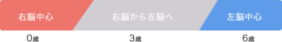 f:id:datsumouhakase:20170324233046j:plain