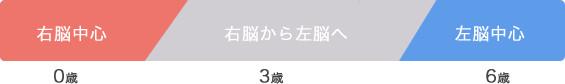 f:id:datsumouhakase:20170509194657j:plain