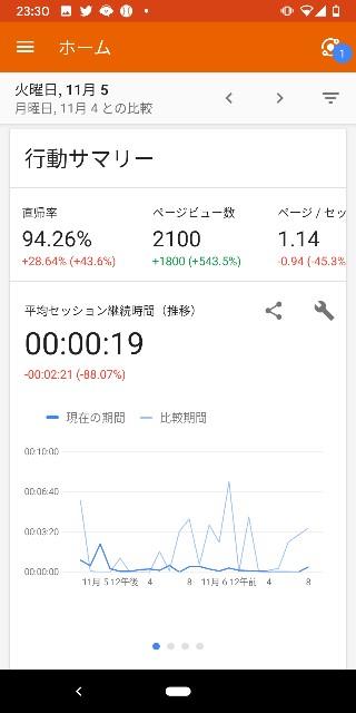f:id:datsutokio:20191120000556j:image