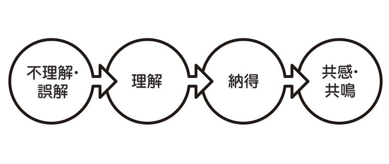 f:id:datsutokio:20191123005650j:plain