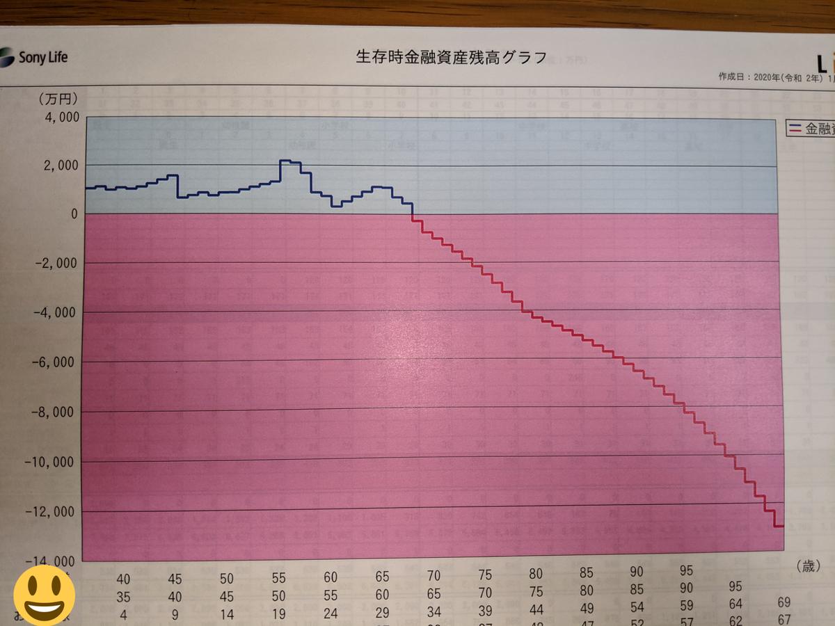 f:id:datsutokio:20200106121903j:plain