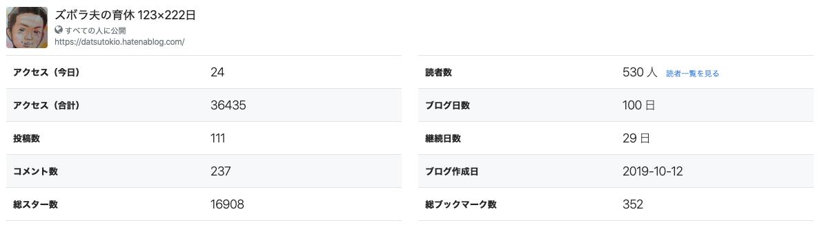 f:id:datsutokio:20200203022722p:plain