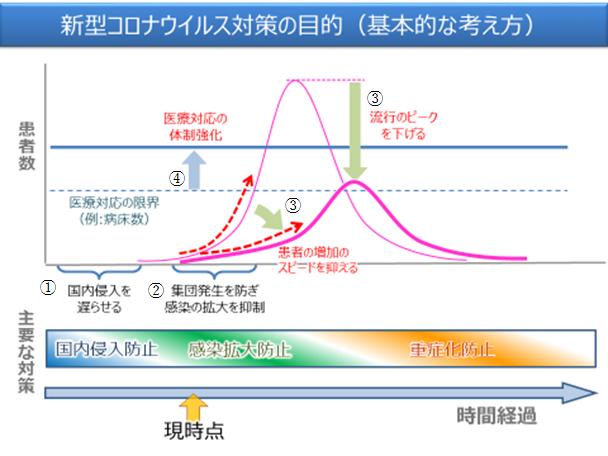 f:id:datsutokio:20200228120936p:plain