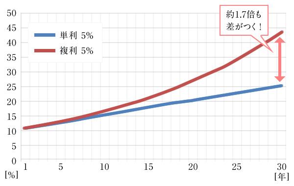 f:id:datsutokio:20200313091232j:plain