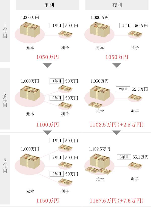 f:id:datsutokio:20200313091457j:plain