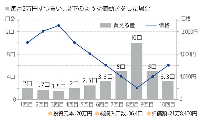 f:id:datsutokio:20200318212821p:plain