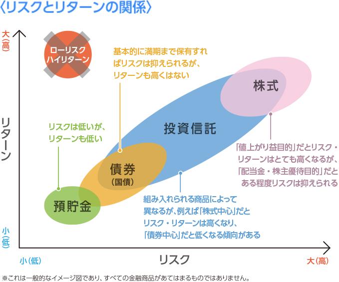 f:id:datsutokio:20200320081235j:plain