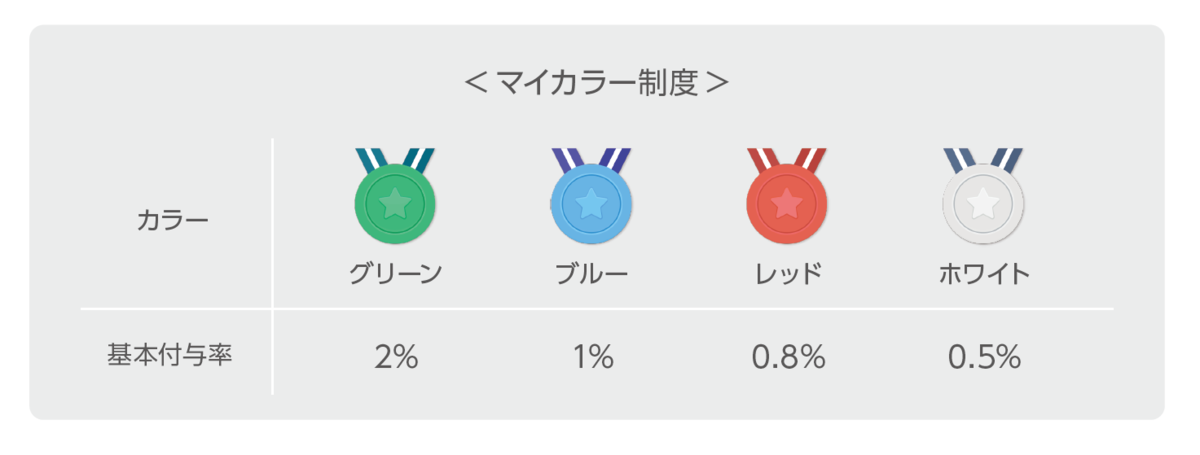f:id:datsutokio:20200417090453p:plain
