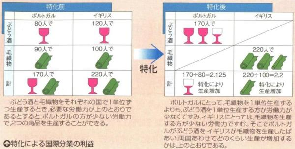 f:id:datsutokio:20200528215543j:plain