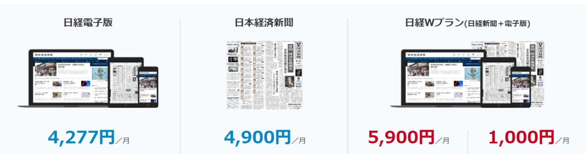 日経の価格表(日経電子版・日本経済新聞・日経Wプラン)
