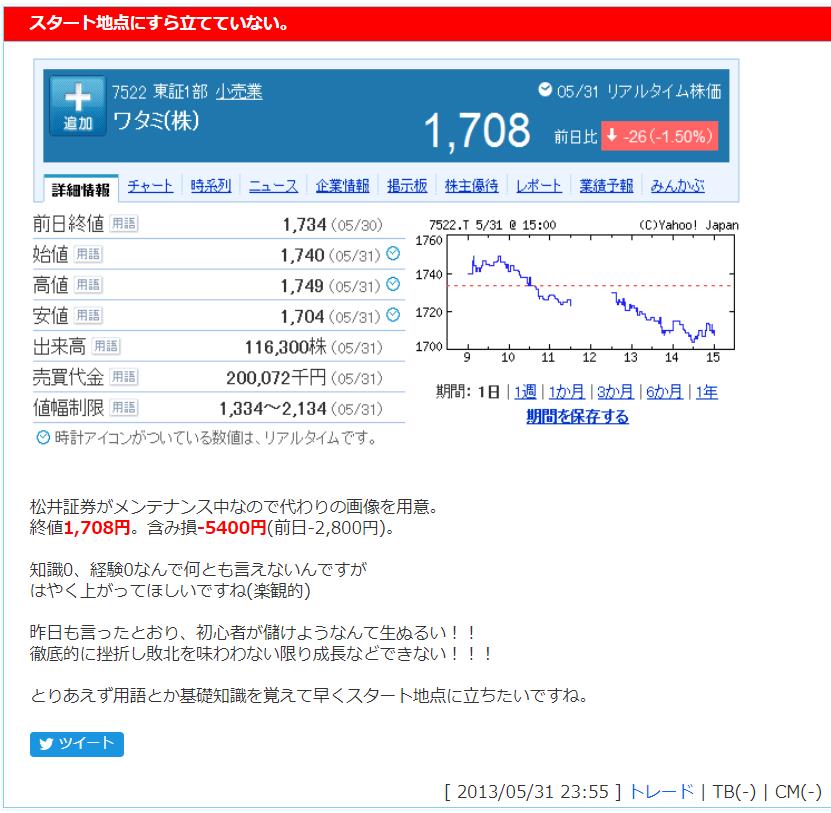 f:id:daychan_jp:20210416155539p:plain