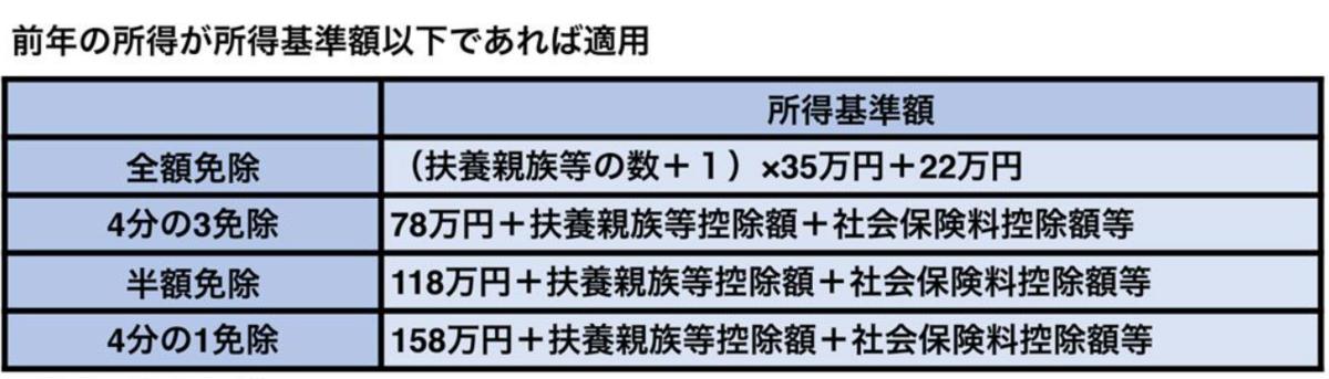 f:id:daychan_jp:20210417010714p:plain
