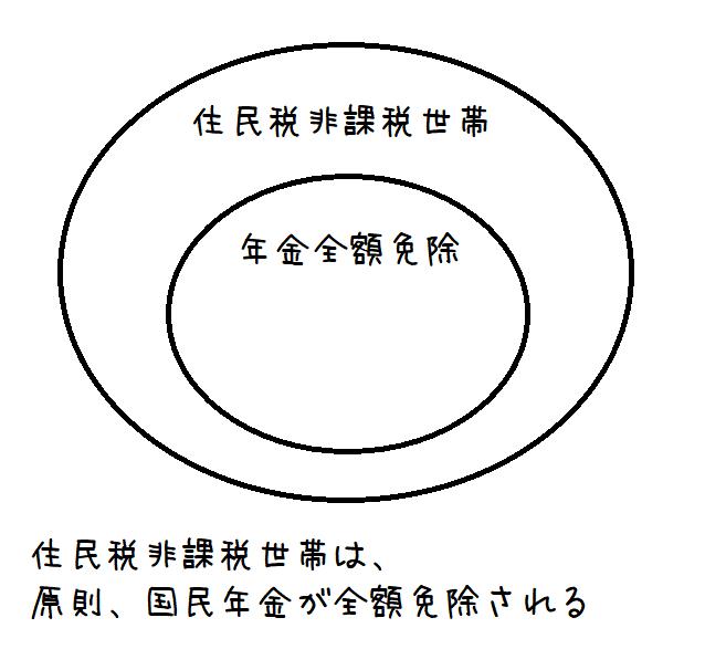 f:id:daychan_jp:20210417012923p:plain