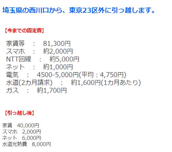 f:id:daychan_jp:20210417145209p:plain
