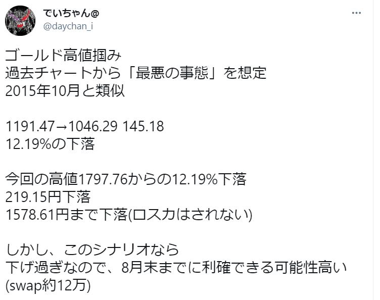 f:id:daychan_jp:20210423194343p:plain