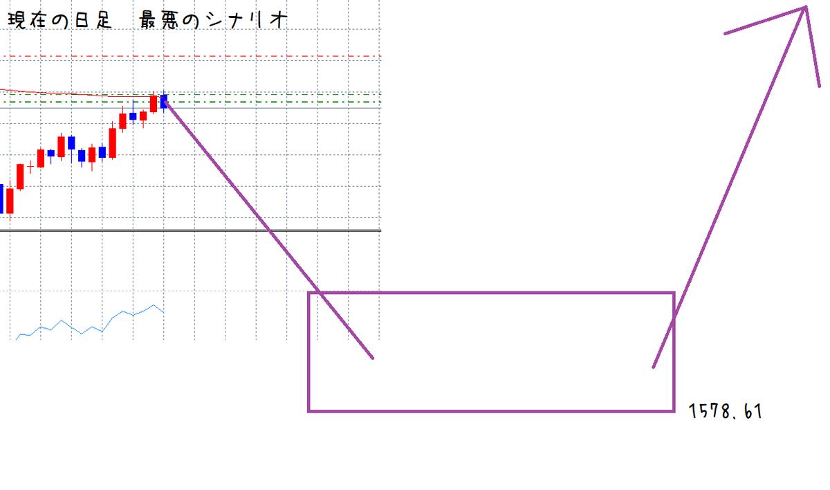 f:id:daychan_jp:20210423194617p:plain