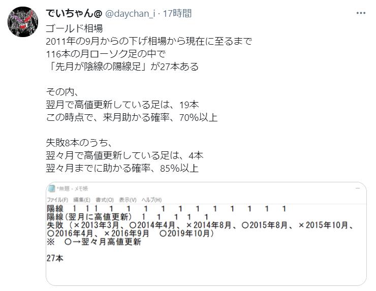 f:id:daychan_jp:20210423194923p:plain