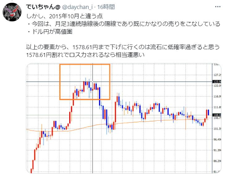 f:id:daychan_jp:20210423195143p:plain