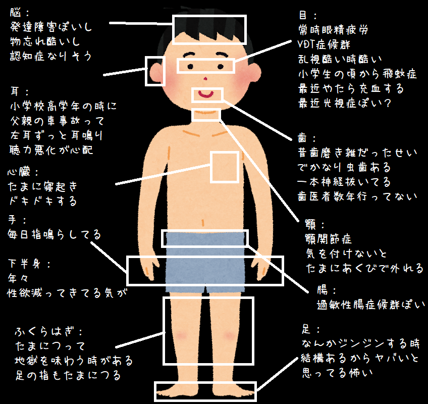 f:id:daychan_jp:20210426045703p:plain