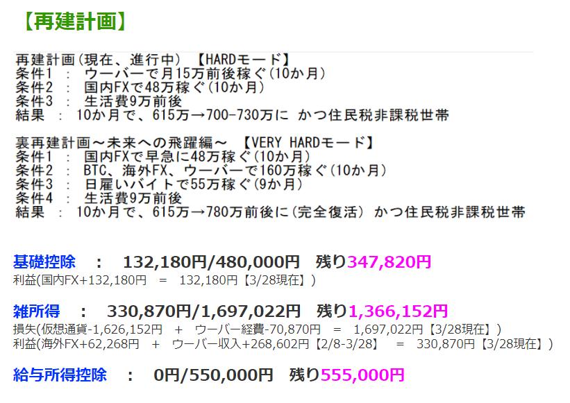 f:id:daychan_jp:20210503042338p:plain