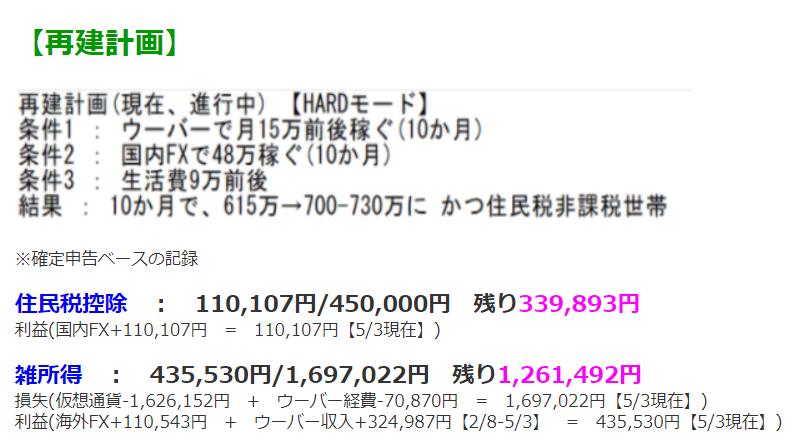 f:id:daychan_jp:20210504042301p:plain
