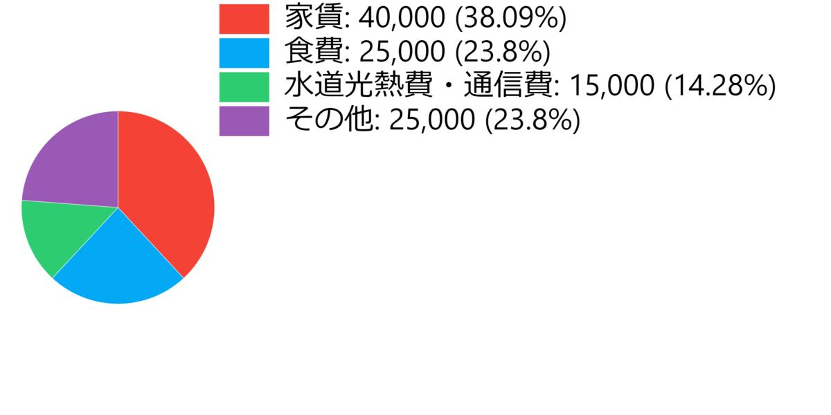 f:id:daychan_jp:20210505060511p:plain