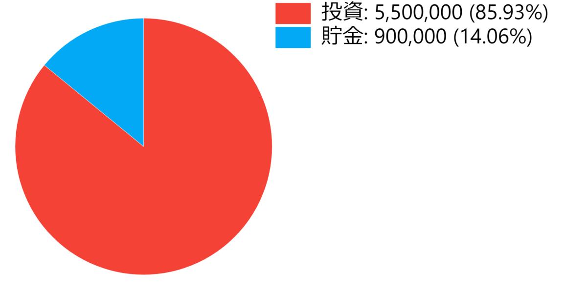 f:id:daychan_jp:20210505063625p:plain