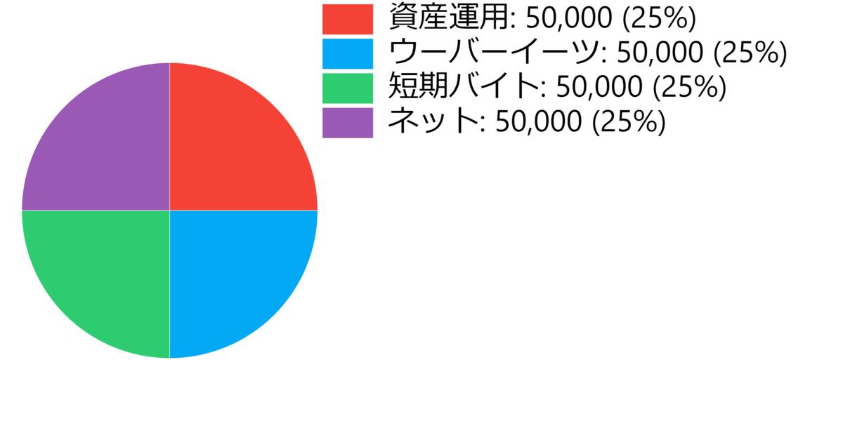 f:id:daychan_jp:20210505065136p:plain