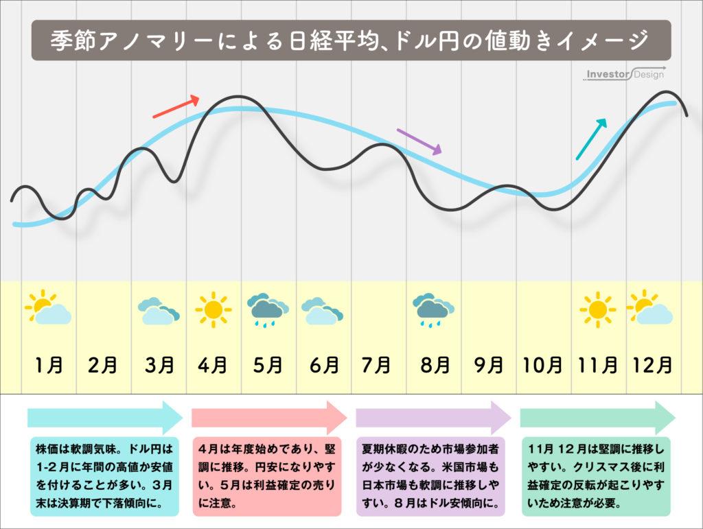 f:id:daychan_jp:20210511003436j:plain