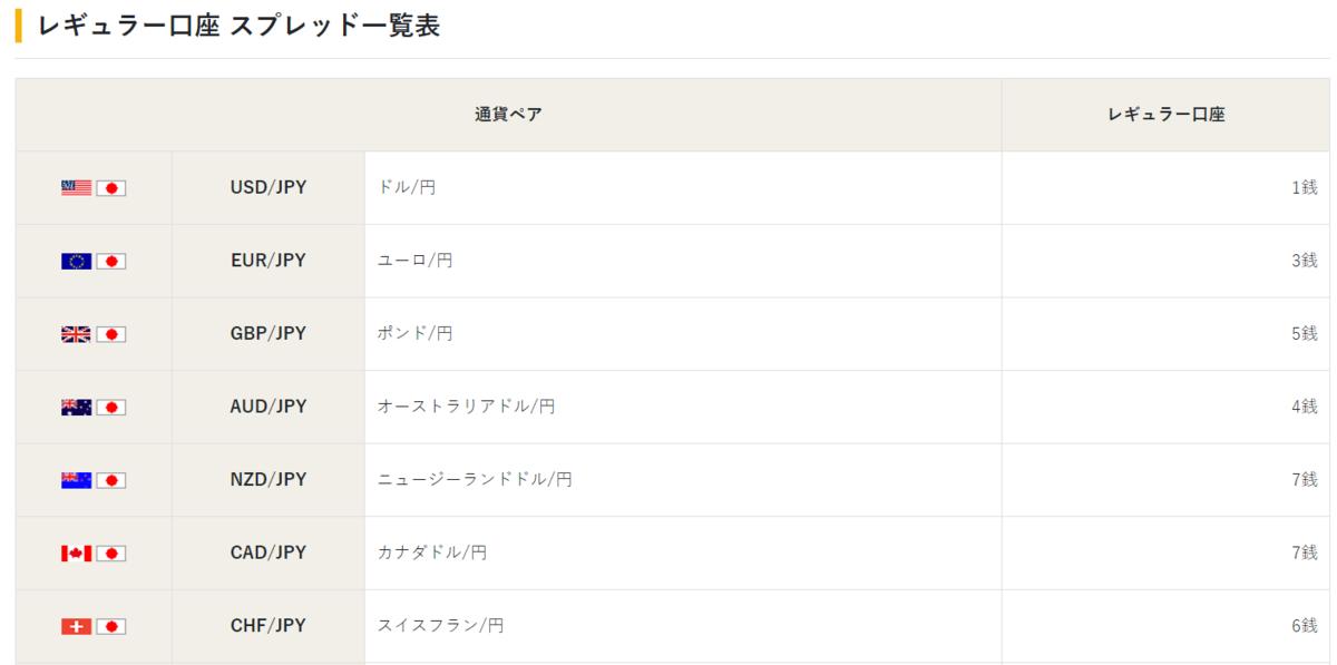 f:id:daychan_jp:20210525101547p:plain