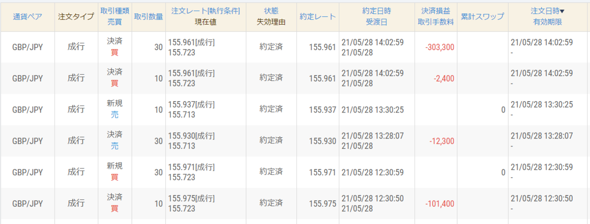 f:id:daychan_jp:20210531105600p:plain