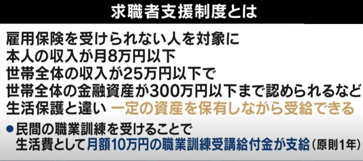 f:id:daychan_jp:20210603135518p:plain