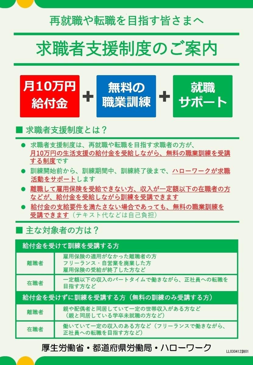 f:id:daychan_jp:20210603140818j:plain
