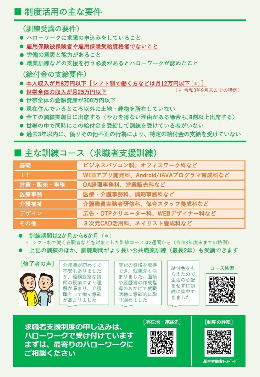 f:id:daychan_jp:20210603140820j:plain