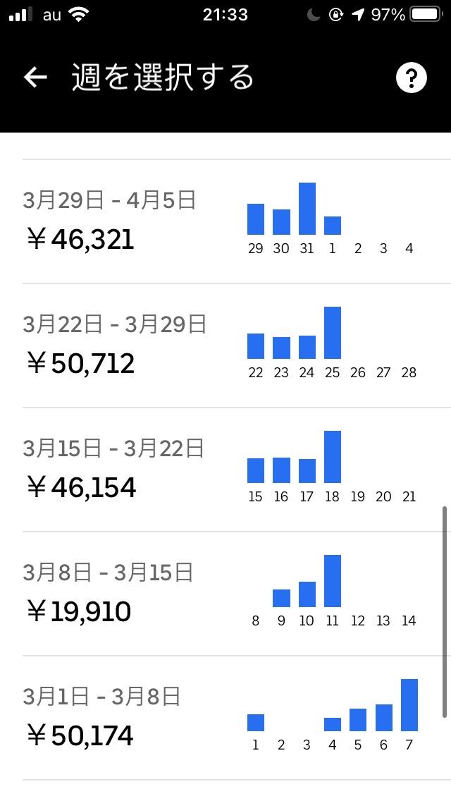 f:id:daychan_jp:20210603213747j:plain