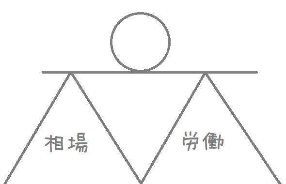f:id:daychan_jp:20210604223056p:plain